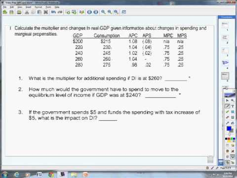 MPC and Multiplier Part B
