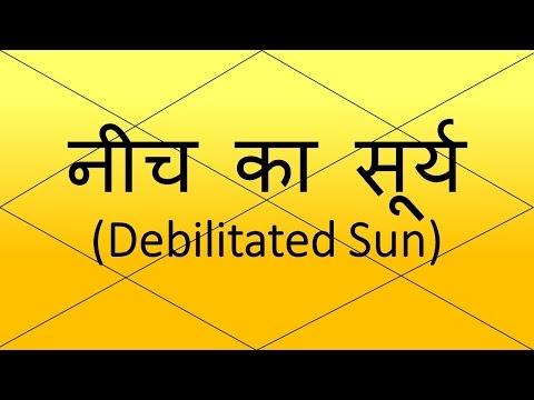 Sun Debilitated (Neech ka Surya) | Vedic Astrology | Hindi