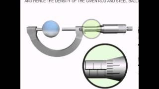 To Use A Micrometer Screw Gauge To Find The Volume And Find The Densi