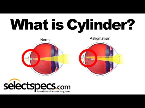 What is Cylinder in an Eyewear Prescription?  With SelectSpecs.com