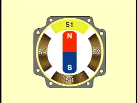 Basic Structure and Operating Principle of Stepper Motors