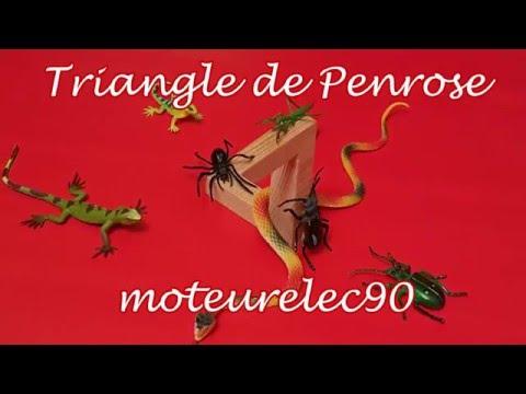 Triangle de Penrose Optical illusion