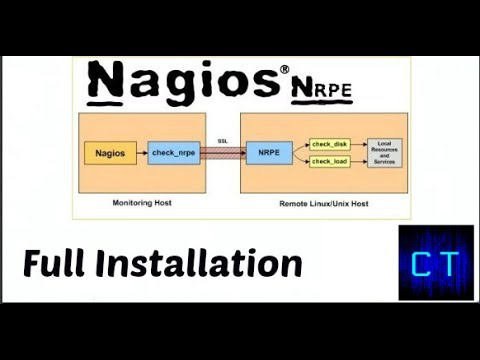 Nagios-Agent using NRPE plugin with the Monitor Server side (Full configuration)