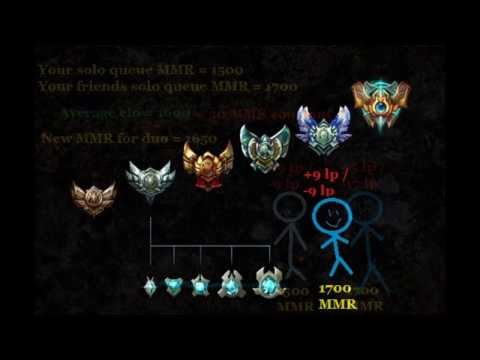 League Quick Tips: How MMR works!