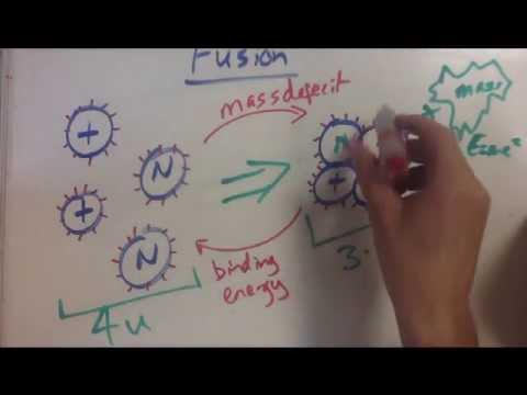 Mass deficit and binding energy in FUSION