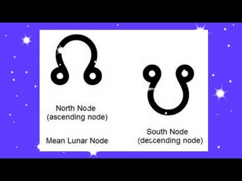 KNOW YOUR NODES
