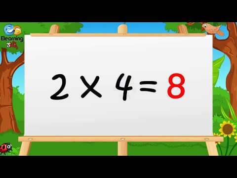 Learn Multiplication, Table of Two (2 x 1 = 2) , 2 Times Tables
