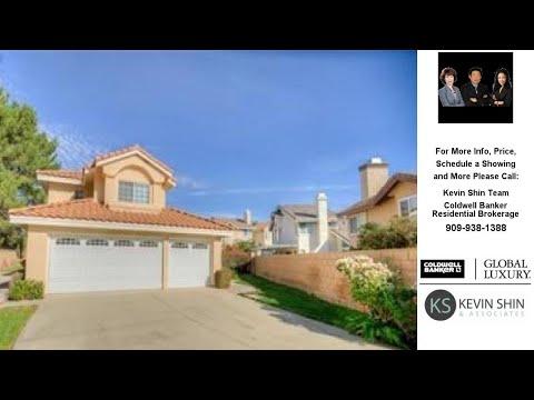 11422 Genova Road, Rancho Cucamonga, CA Presented by Kevin Shin Team.