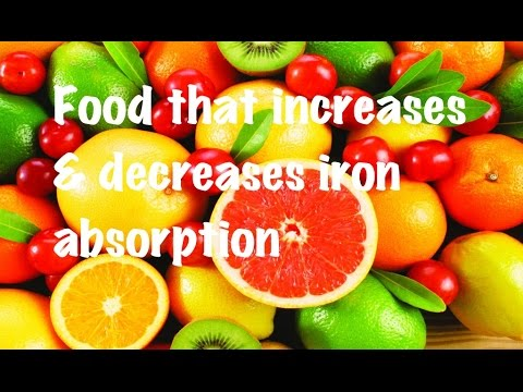 Food that helps & reduces iron absorption in the body