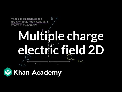 Net electric field from multiple charges in 2D | Physics | Khan Academy