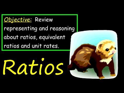 6th Grade Math Review Ratios Equivalent Ratios Unit Rate