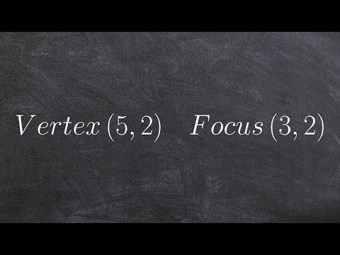Find the equation vertex (5, 2) Focus (3, 2)