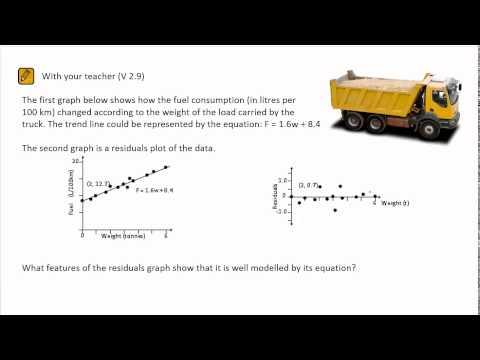 BV DATA Example 2.9 (Interpreting residual plots)