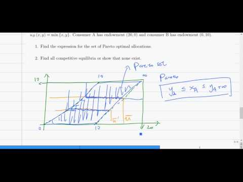 ECO206 - Pareto set and Competitive Equilibrium for Double Complement