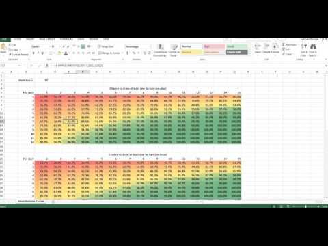 Hearthstone DRAGON MATH: Hypergeometric Deckbuilding 101
