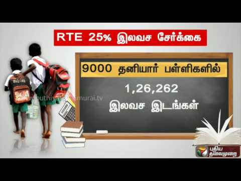 1337 students apply for 25% reservation in private schools under RTE | Details