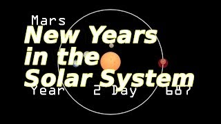 New Years in the Solar System or How long Planets take to Orbit the Sun