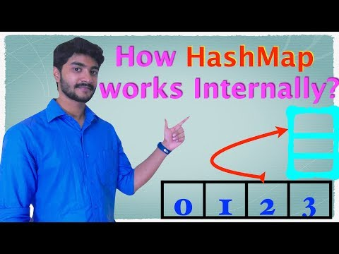 How HashMap works internally || Popular java interview question on collection (HashMap)