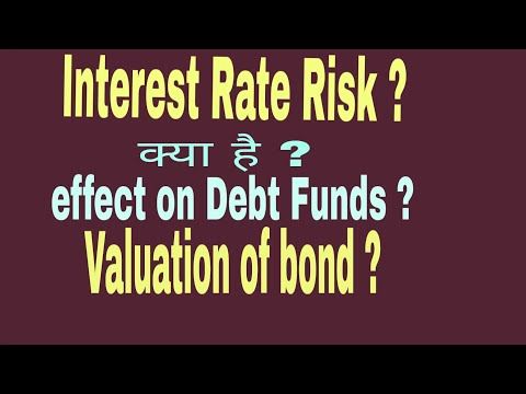 Interest rate risk | Bond price and interest rates | Bond valauation | Risk in debt mutual fund