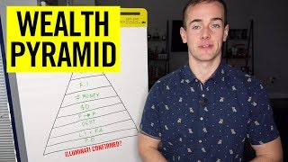 Download Wealth Pyramid: The 8 Different Levels Of Wealth! Video