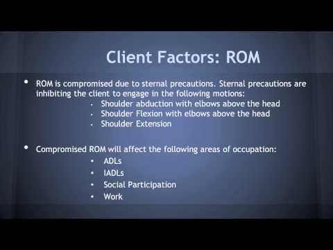 OT Case-study on a CABG Patient