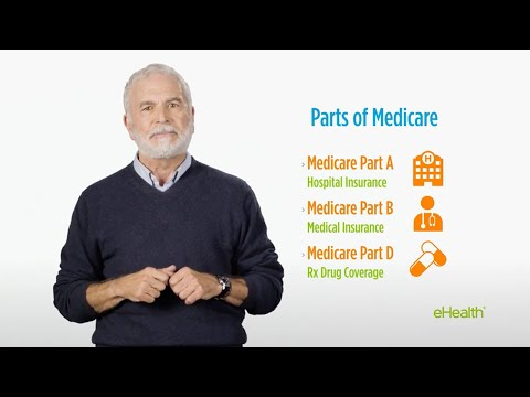 How Does Medicare Work?