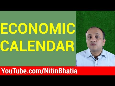 Economic Calendar Analysis, Earnings and Important Events (Hindi)