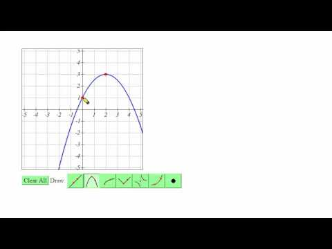Graphing Algebraic Functions