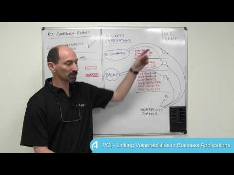 Lesson 17: PCI - Linking Vulnerabilities to Business Applications