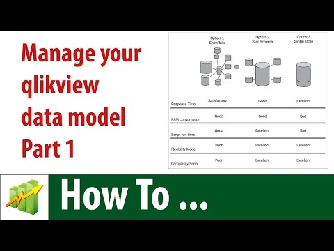 Load the sample data  - How to manage the QlikView data model - Part 1