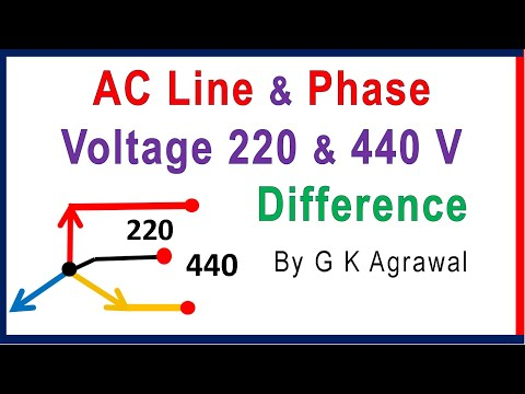 AC supply 220 V & 440 V, phase and line voltage difference
