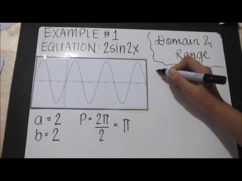 Domain and Range of Trigonometric Functions