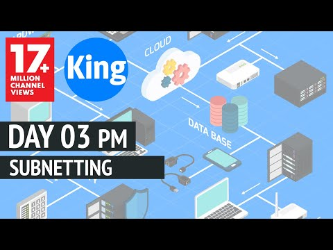 200-125 CCNA v3.0 | Day 3 (PM): Subnetting | Free Cisco Video Training 2018 | NetworKing Inc