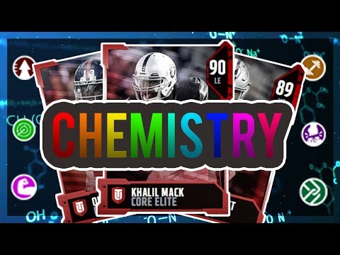 THE BEST CHEMISTRIES TO USE IN MADDEN 18 - Madden 18 Ultimate Team