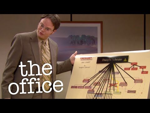 Dwight's Emergency Management Chart - The Office US