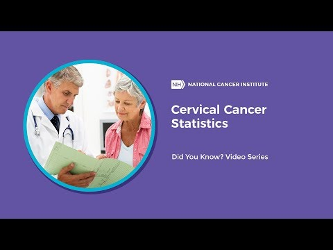 Cervical Cancer Statistics | Did You Know?