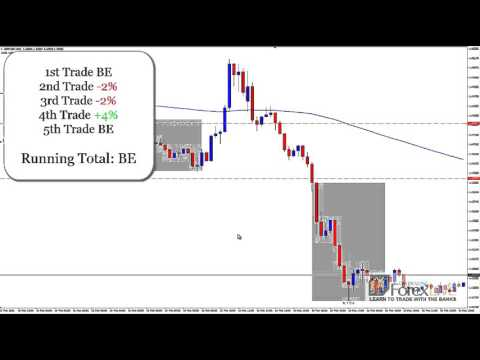 Learn To Trade Forex Full Time Using 1 Trading Strategy - February Results