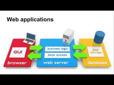 Web developerská škola, časť 6: Webová stránka vs. webová aplikácia