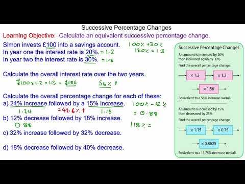 Successive Percentage Changes