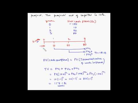 Modified IRR - Example 1