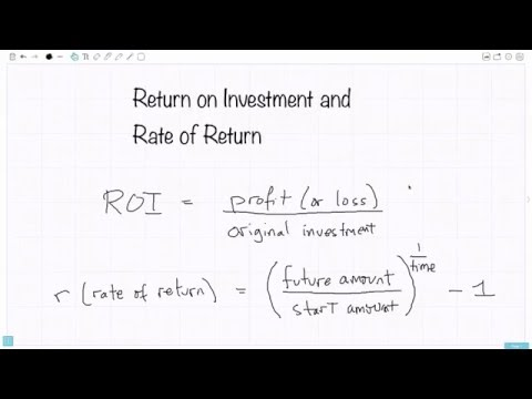 Return on Investment and Rate of Return