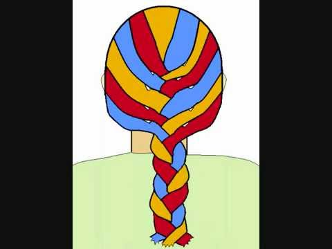 Learn How to French braid tutorial easy pictures
