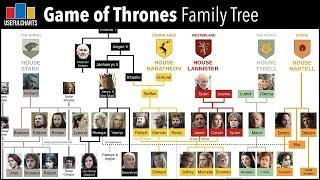 Game of Thrones Family Tree (Warning: Season 7 Spoilers)