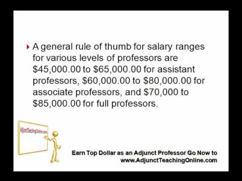 Average Salaries for University Professors