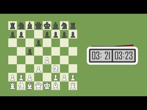 Chess.com: Play, Learn, And Share