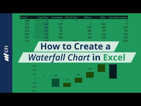 How to Create an Excel Waterfall Chart
