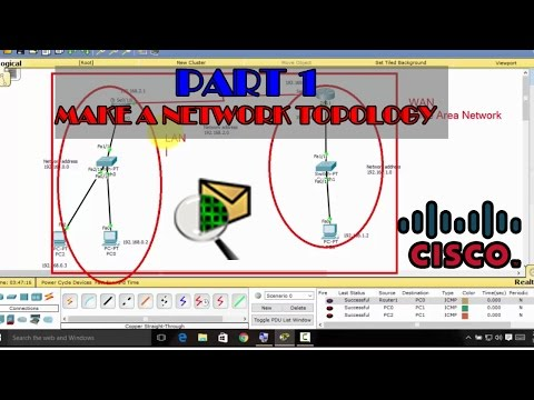 #1- How to make a Network Topology (WAN) and Configure Router Command Line Interface(CLI) in Cisco