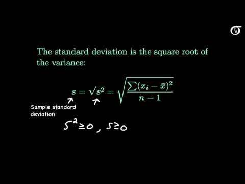 Measures of Variability (Variance, Standard Deviation, Range, Mean Absolute Deviation)