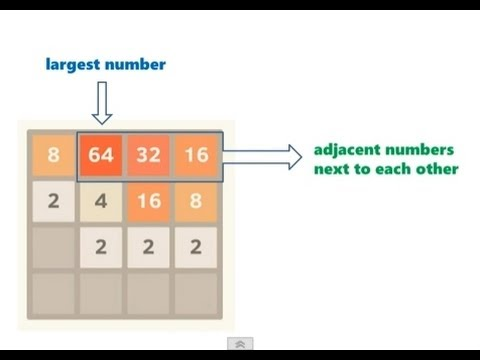 How to Play 2048: Tips and Win Record