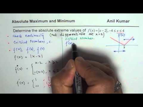 Determine Maximum Minimum for Absolute Function in Restricted Domain